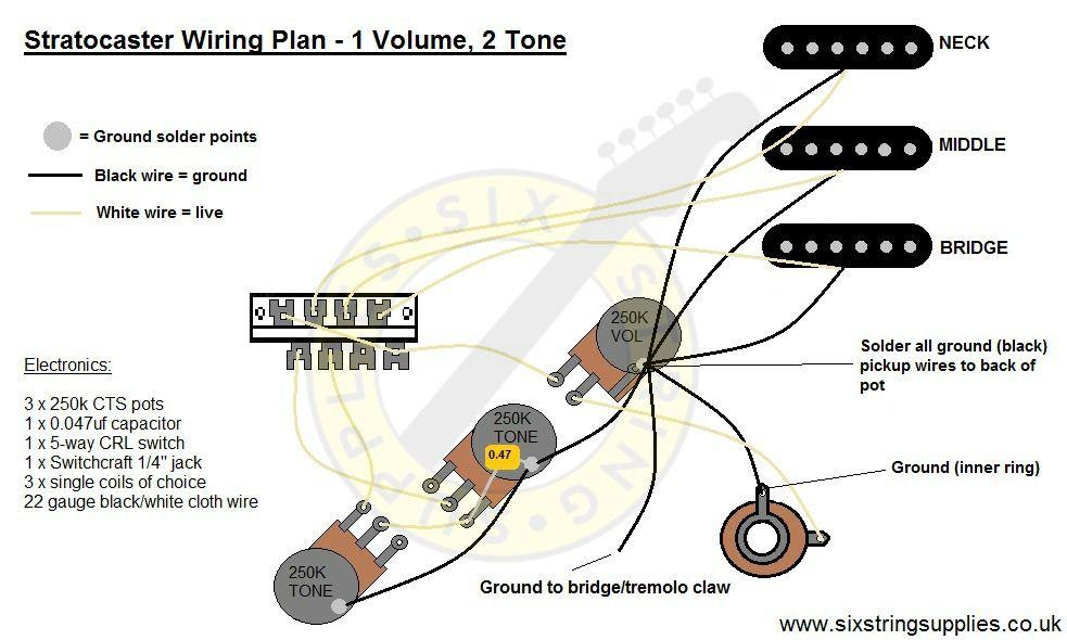 the david gilmour black strat wiring diagram schematic diagrams rh bestkodiaddons co