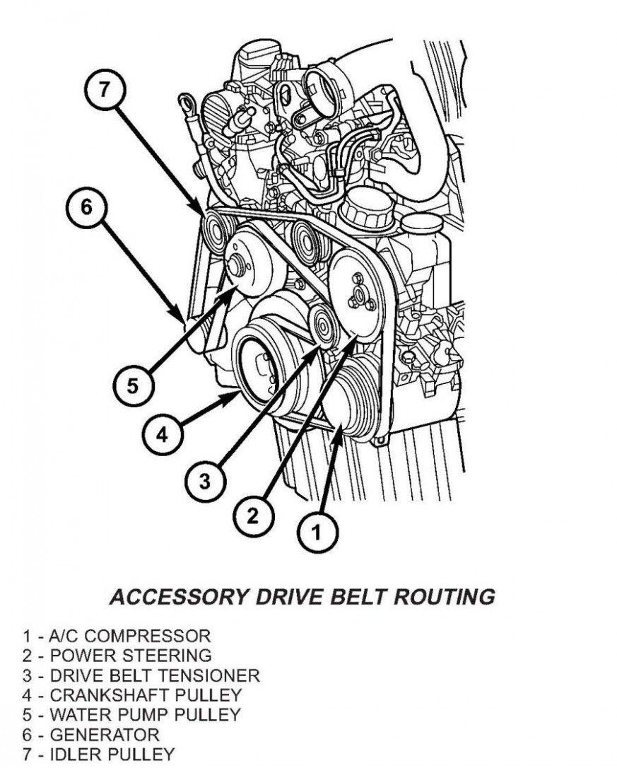 Diesel Engine Serpentine Belt Diagram Di 2020