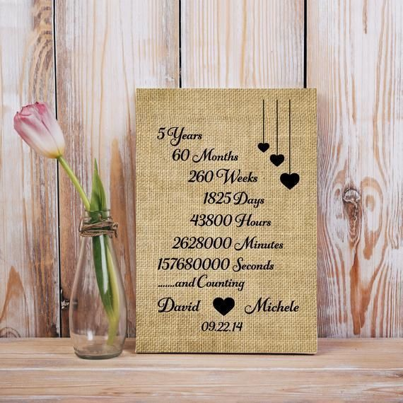 5th anniversary gift Personalized anniversary gift for 1st10th20th30th wedding a #20thanniversarywedding