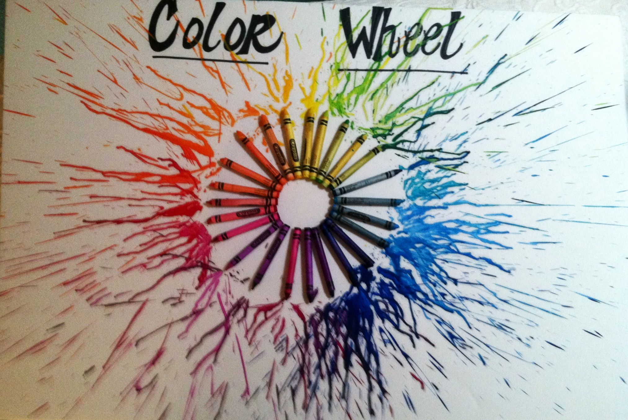 Color Wheel For Cosmetology School Classroom Cosmetology Hair