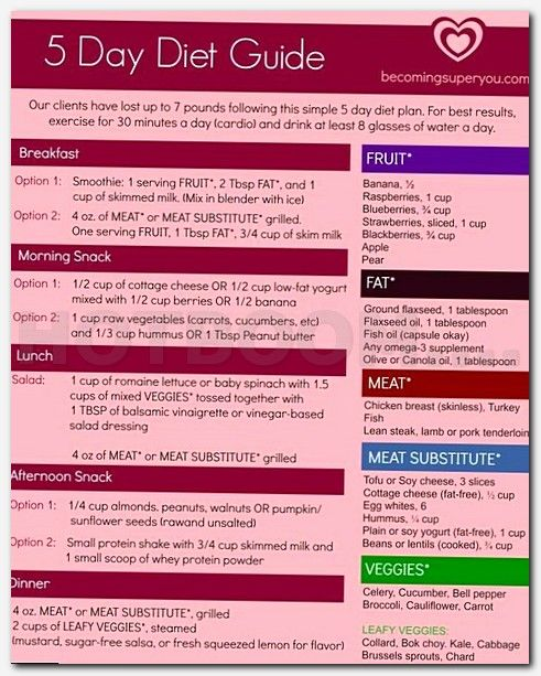 weight loss weekly workout plan, weight loss by diet, 7, candida - weekly workout plan