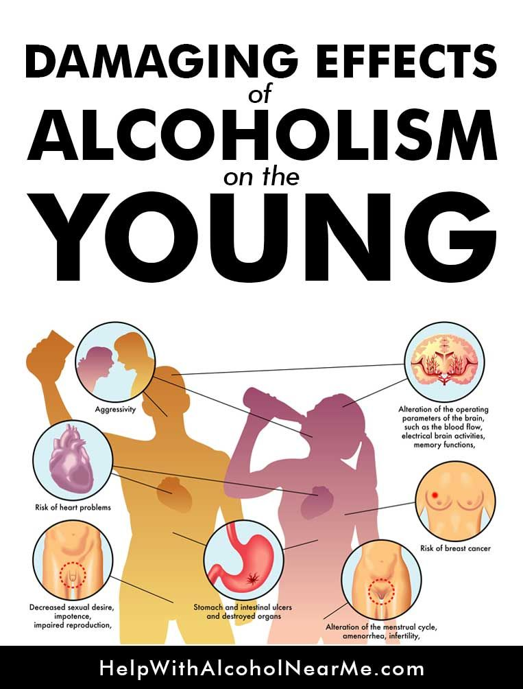 The Damaging Effects Of Alcoholism On Youth Can Lead To Both Short