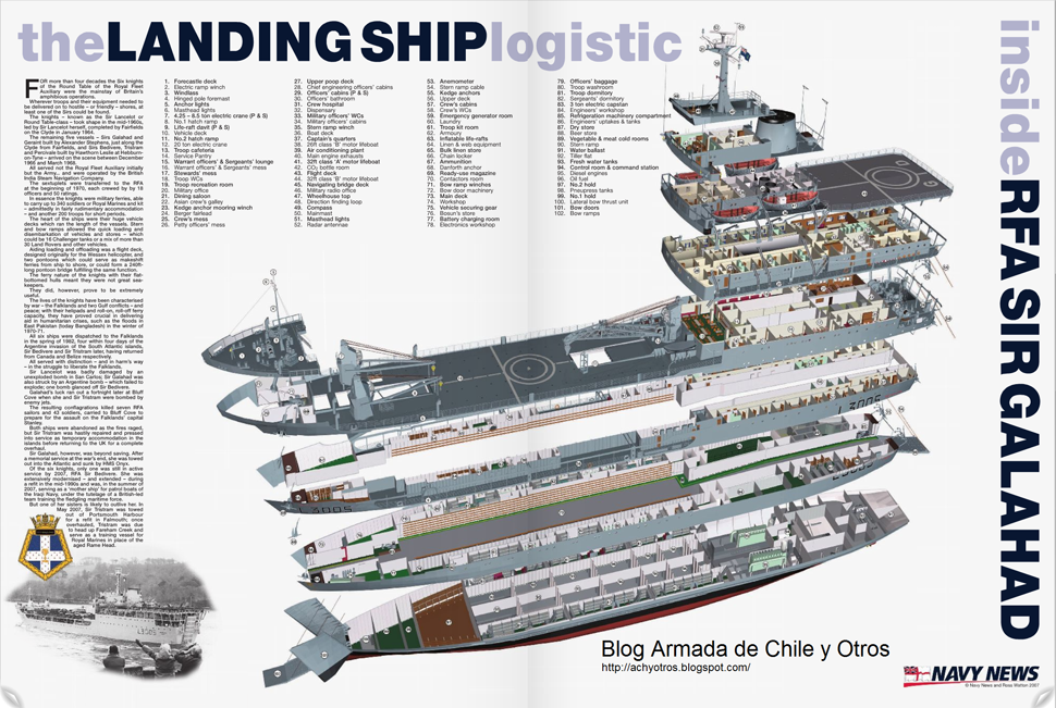 Pin By Christopher Moore On Warship Cutaways