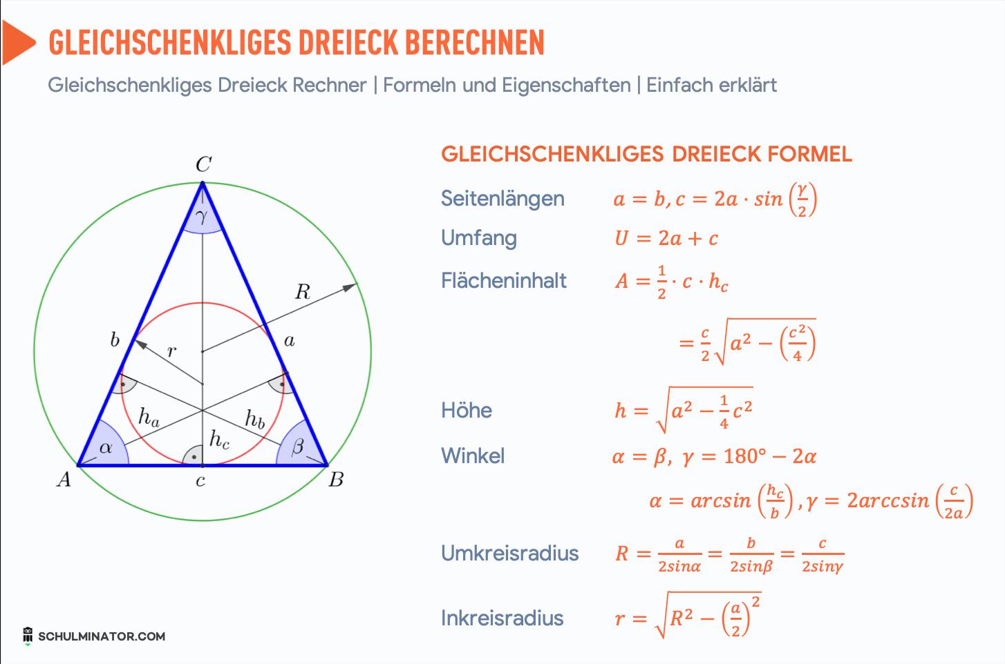 Gleichschenkliges Dreieck Formel Fläche, Umfang, Höhe in