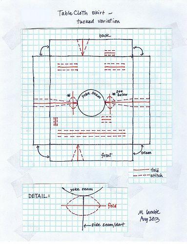 Tucked Tablecloth Skirt Diagram Diy Pinterest Diagram Darts