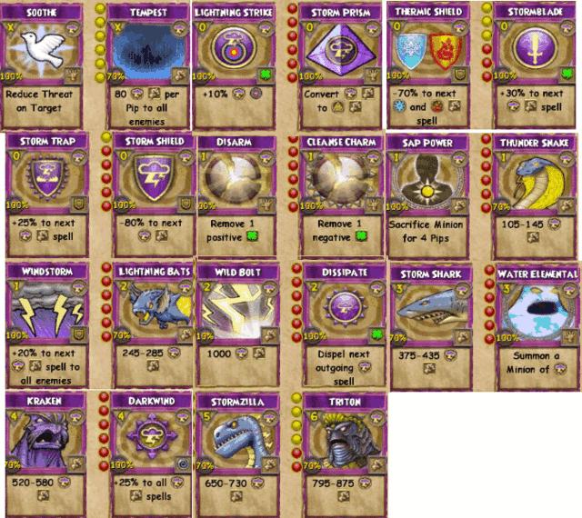 Storm Spells | Wizard101 | Wizard101, Wizard school, Lightning spell
