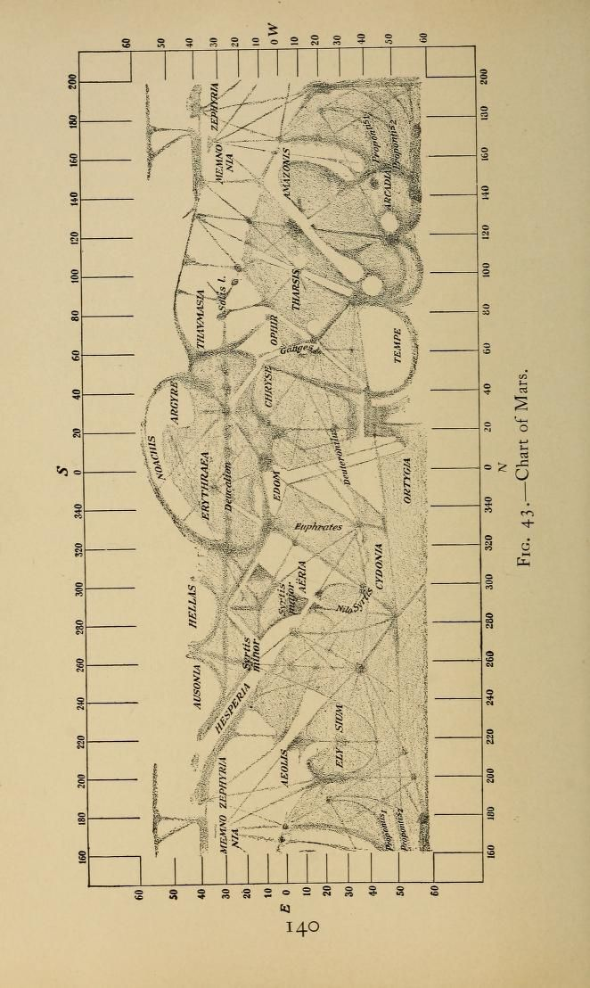 """Chart of Mars."" 1904 Astronomy for amateurs, Flammarion, Camille"