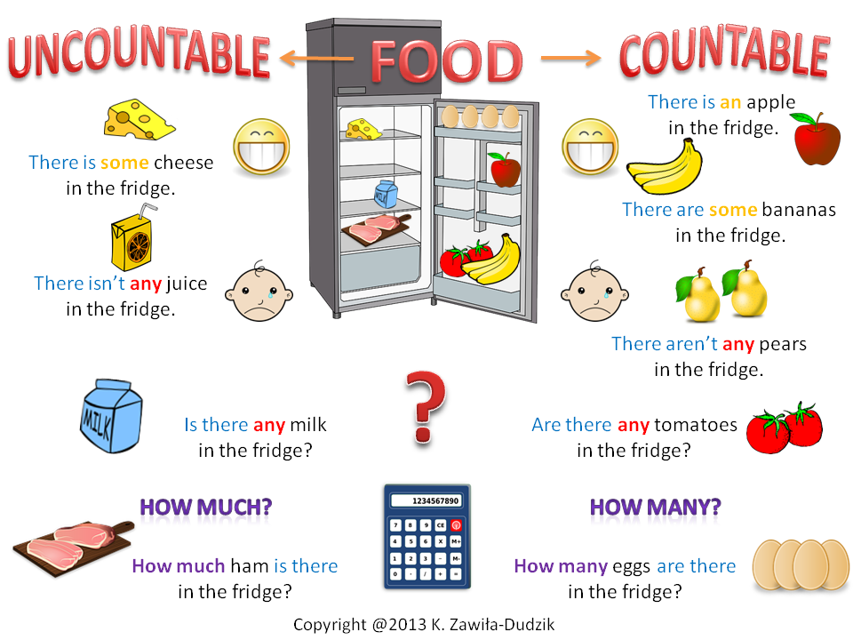 60cf608cf6c518fdcef1bf6e26fa91ab Teaching Countable And Uncountable Nouns Games on proper nouns, abstract nouns, examples of nouns, specific nouns, counting nouns, countable vs uncountable, collective nouns, compound nouns, gender of nouns, esl nouns, mass and count nouns,