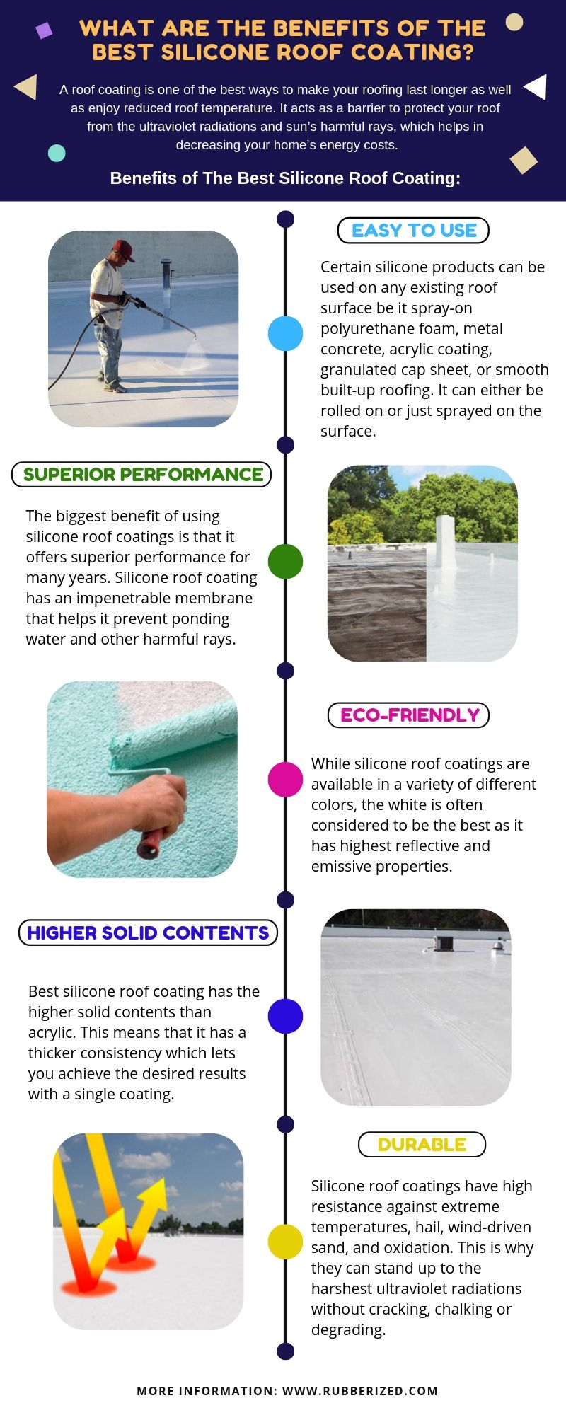 Benefits Of The Best Silicone Roof Coating Roof Coating Elastomeric Roof Coating Roof Coatings