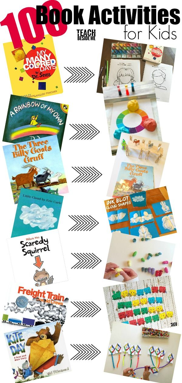Book Activities for Kids is part of Activities for kids, Book activities, Preschool activities, Activities, Preschool books, Book crafts - We are big readers around here  A huge amount of my posts are book activities for kids  I figured it was time to gather them all in one place to make them easier to find!