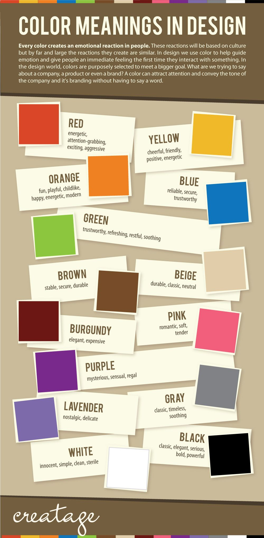Color meaning in design. How everyday colors create emotional reactions in people.
