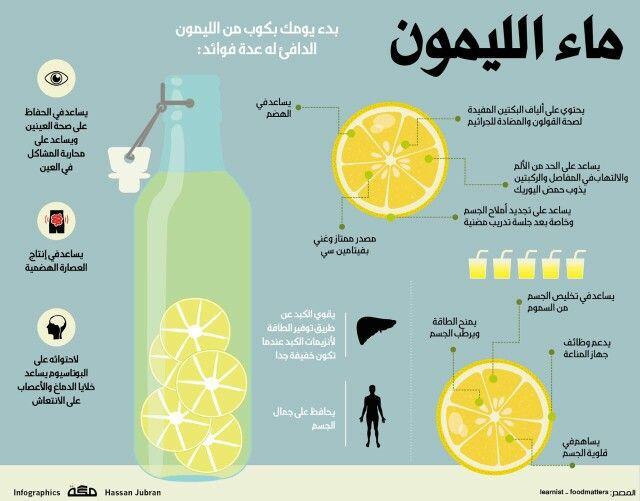 ماء الليمون Infographic Health Health Fitness Nutrition Health