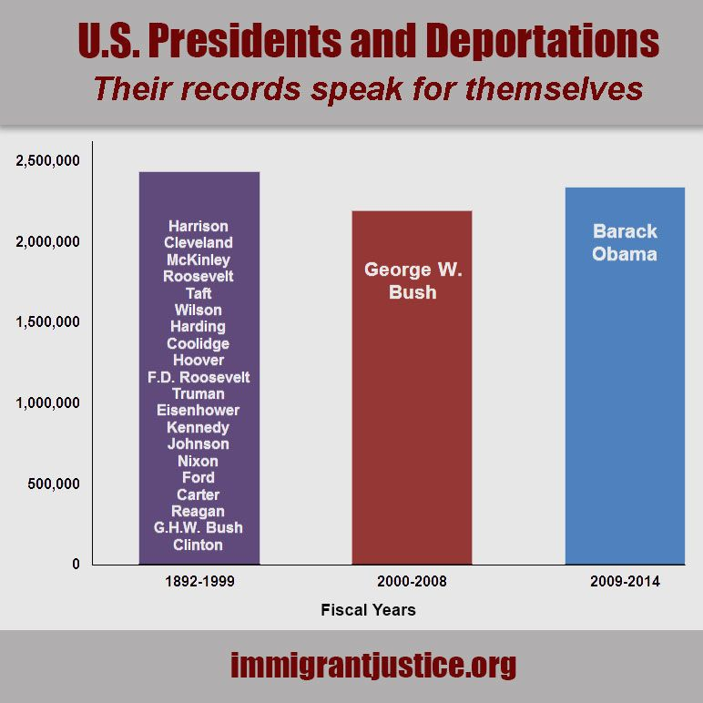 House Judiciary Committee's Focus on Expanding Immigration Enforcement Contradicts Reality | National Immigrant Justice Center