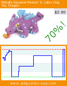 Petsafe Squeeze Meeze? Jr. Latex Dog Toy, Dragon (Misc.). Drop 70%! Current price $2.80, the previous price was $9.21. http://www.adquisitio-usa.com/radio-systems/premier-pet-squeeze-meeze