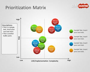 Prioritization Matrix Powerpoint Template  My Work