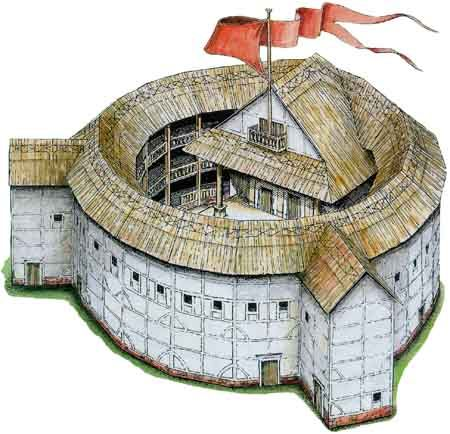 The Globe Theatre Just One Of Many Symbols Shakespeare And England