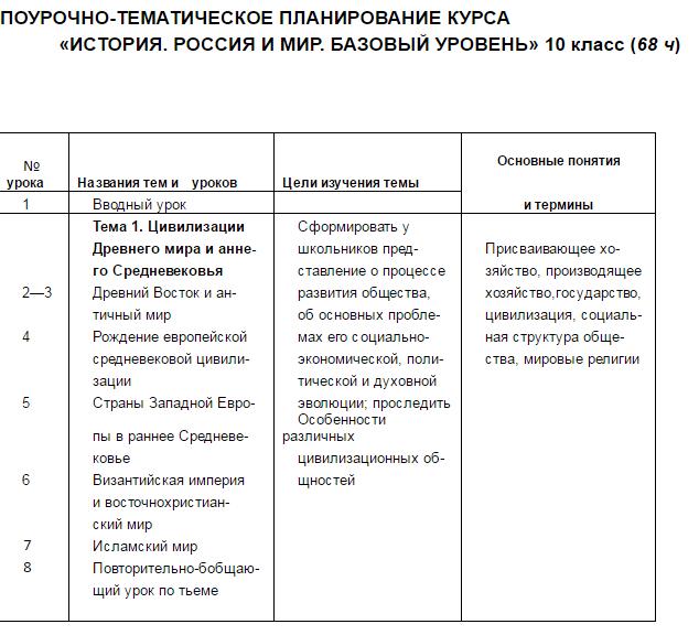 Гдз по русскому языку 5 класс по программе школа 2100 г.г.граник н.а.борисенко
