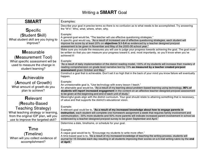 Goal Examples Writing a SMART Goal School Pinterest - example of a personal development plan