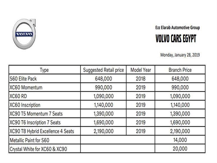 في أول تحرك بعد تراجع سعر الدولار فولفو تعلن بالأرقام عن تخفيض أسعار سياراتها في مصر تصل إلى 290 ألف جنيه Automotive Group Volvo Cars Volvo