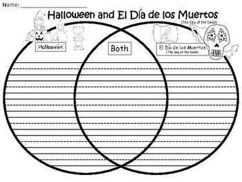 a halloween el dia de los muertos venn diagram compare and contrast spanish school and. Black Bedroom Furniture Sets. Home Design Ideas