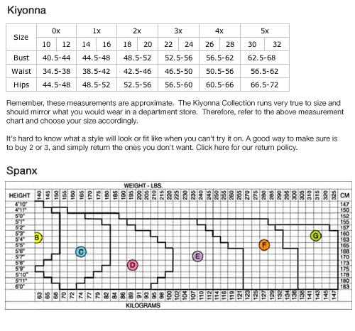 Kiyonna Size Chart