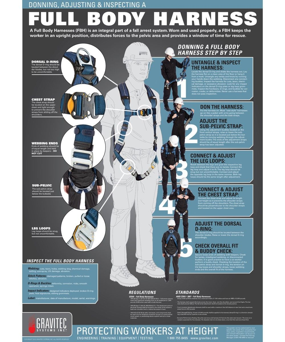 Pin by KuanLee Design on infographic Safety posters