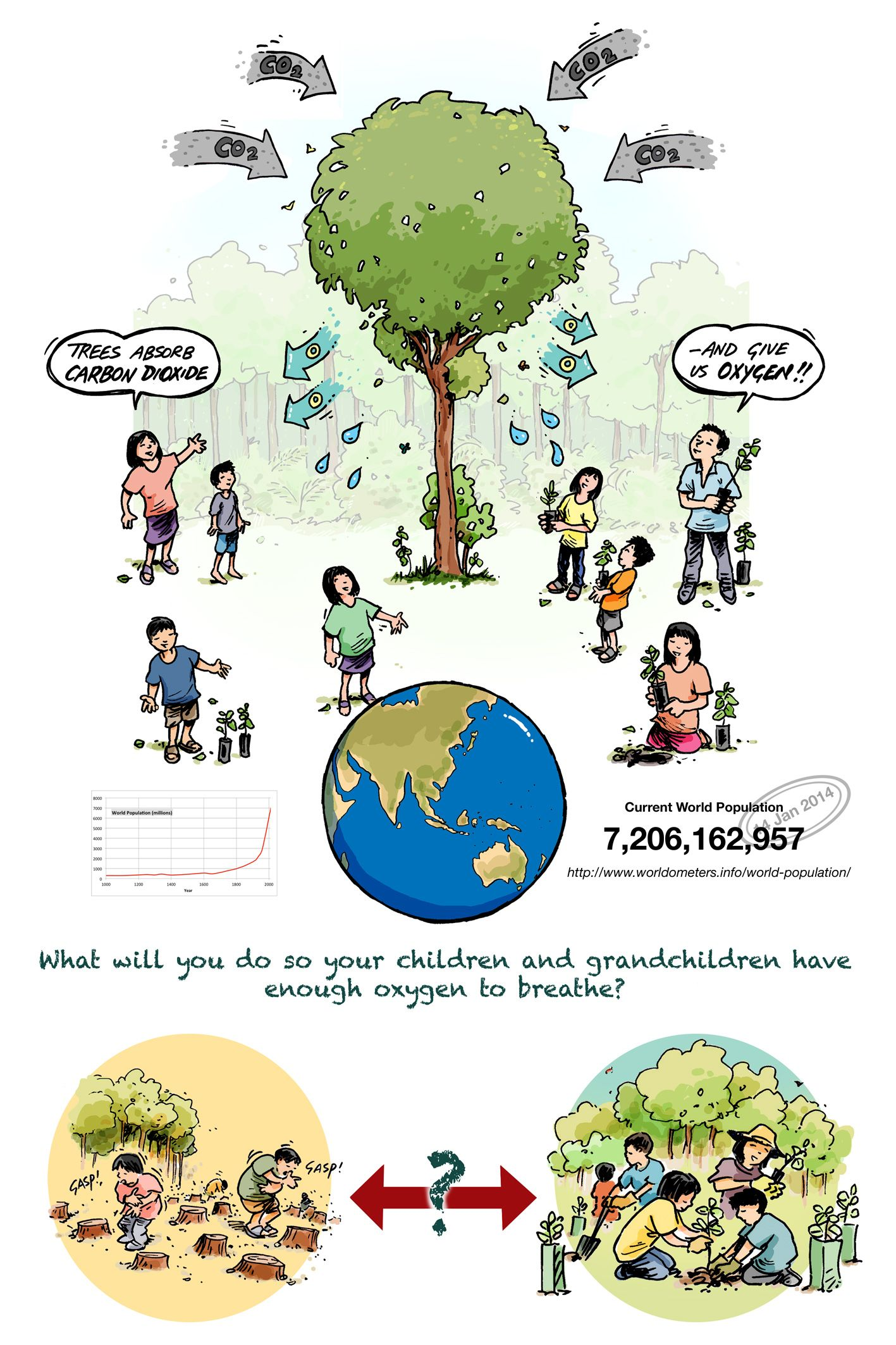 support our goal www aridzoneafforestation org aza aridzoneafforestation safetree afforestation plant trees forests saveearth saveplanet activism  [ 1417 x 2126 Pixel ]
