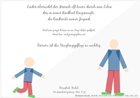 Fröbel-Zitat zur Frühkindlichen Bildung/ Frühpädagogik ...