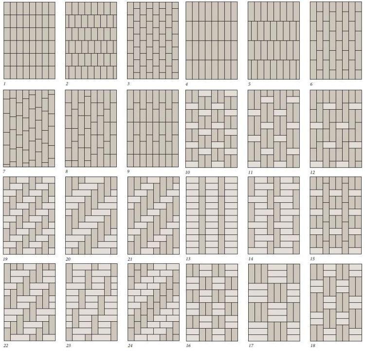 Pflaster Verlegemuster bildergebnis für pflaster verlegemuster revetement