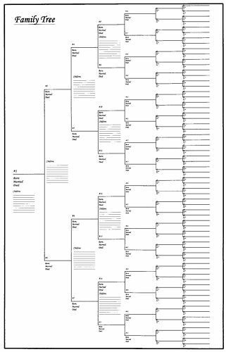 , Details about 5 Pack of Large Family Tree Charts 24″ x 36″, Family Blog 2020, Family Blog 2020