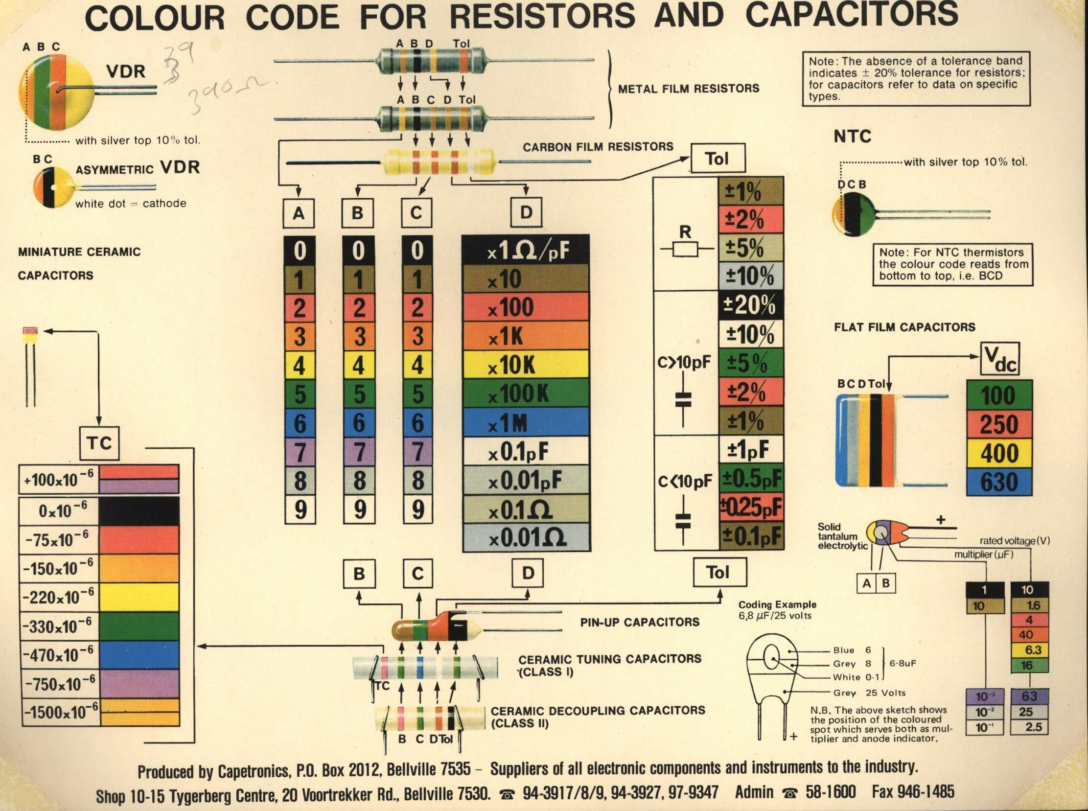 Resistor capacitor color codeg 22231657 circuit symbols resistor capacitor color codeg 22231657 nvjuhfo Gallery