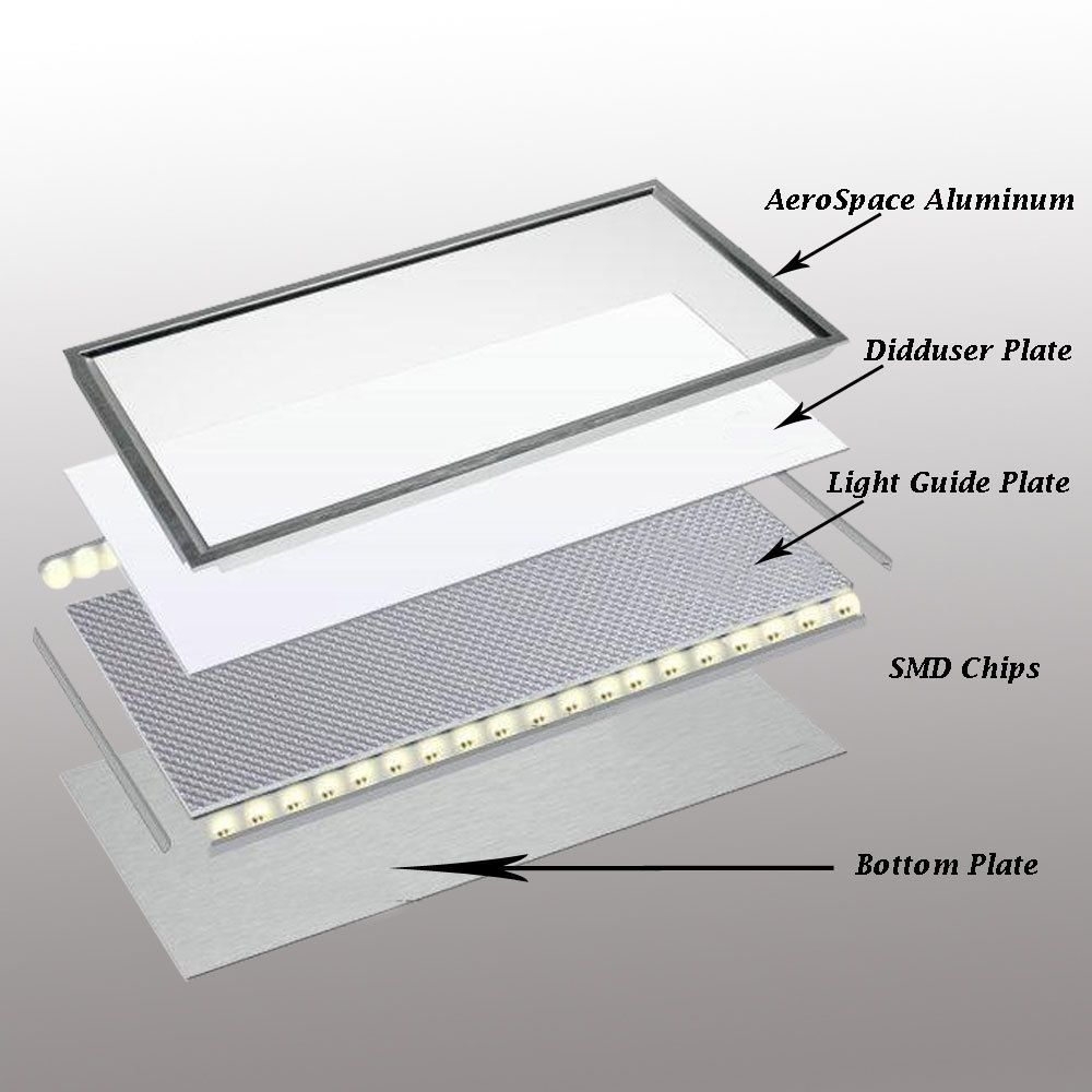 Ceiling Tile Led Lighting Panel Light