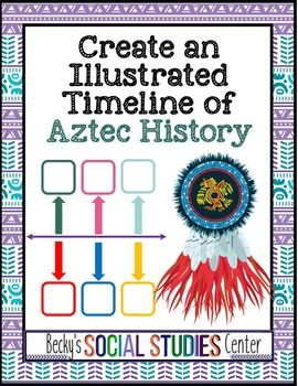 Photo of Create an Aztec Timeline: Six Significant Events