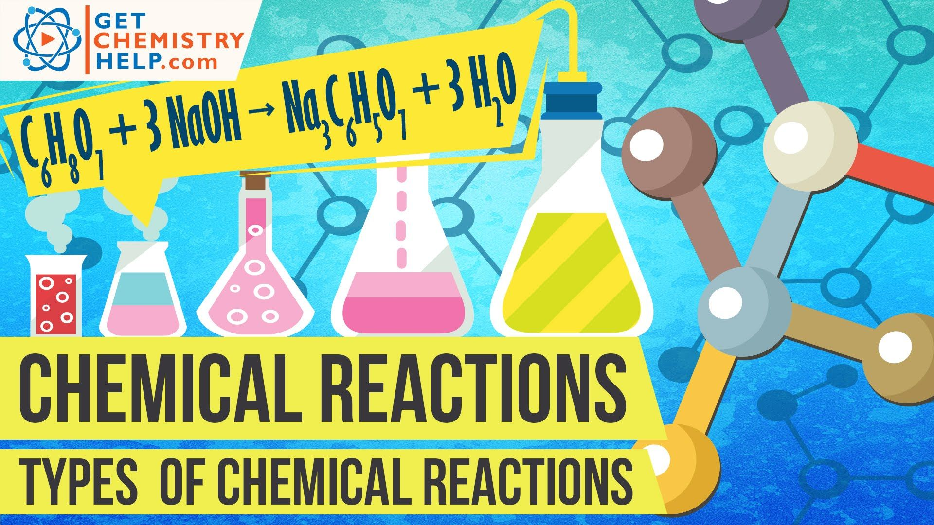 Wk 5 Chemistry Lesson Types Of Chemical Reactions