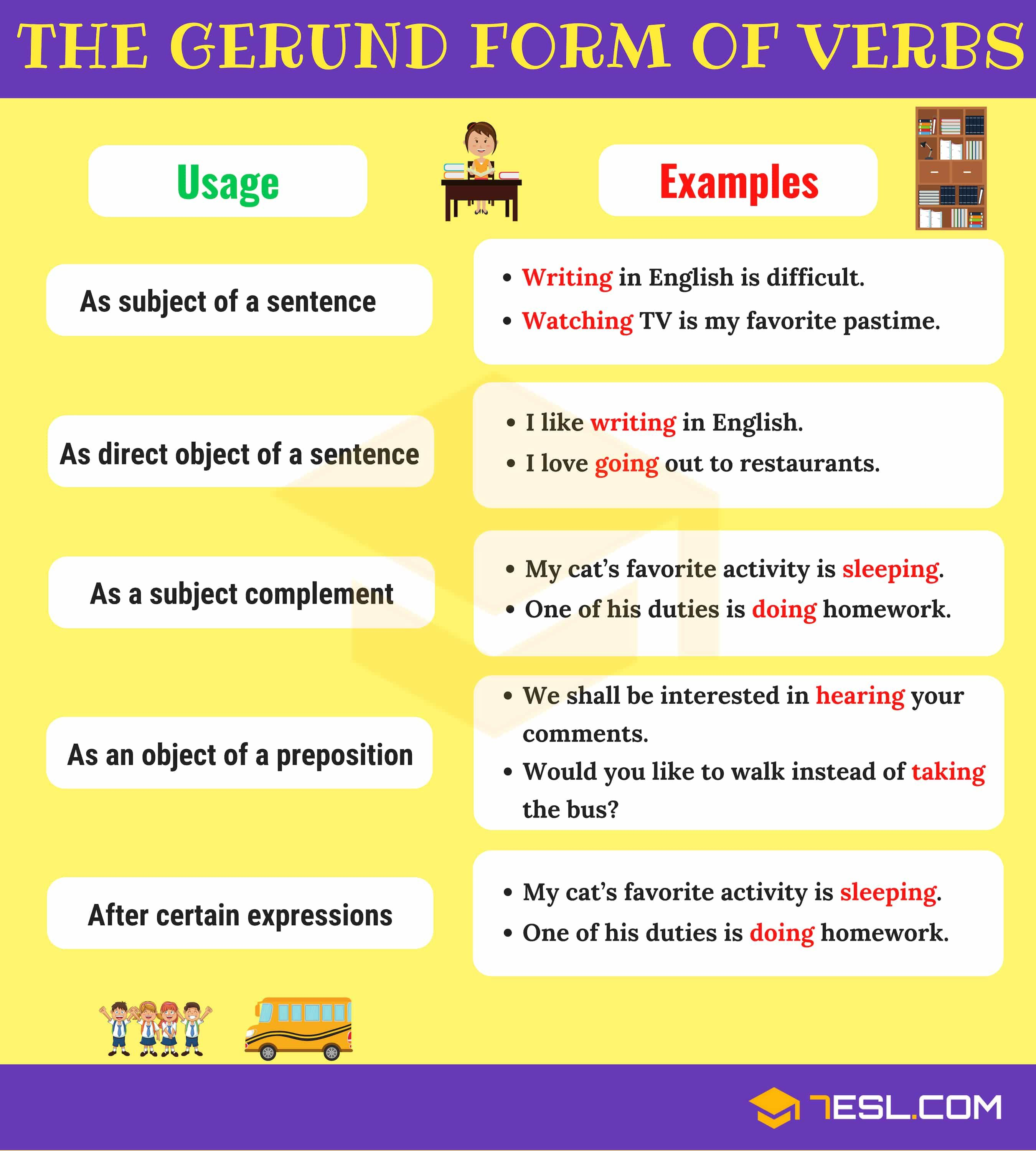 Verbs What Is A Verb Useful Rules Types Examples English