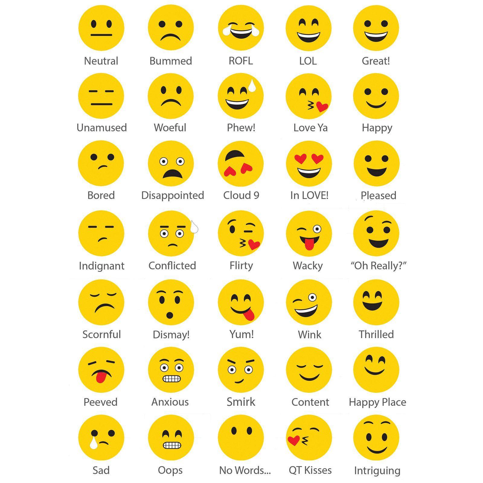 Wallpops Create An Emoji Dry Erase Wall Decal Emoji Faces Emoji Chart Emoji Pictures