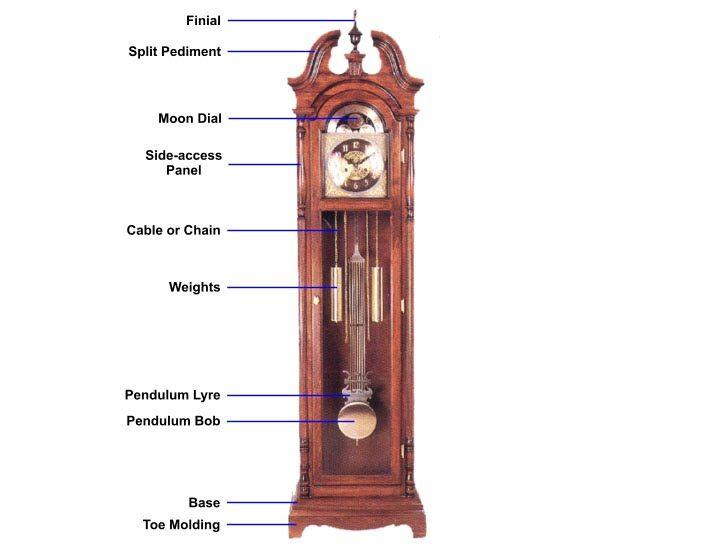 Antique Clock Parts Grandfather Clock Finial