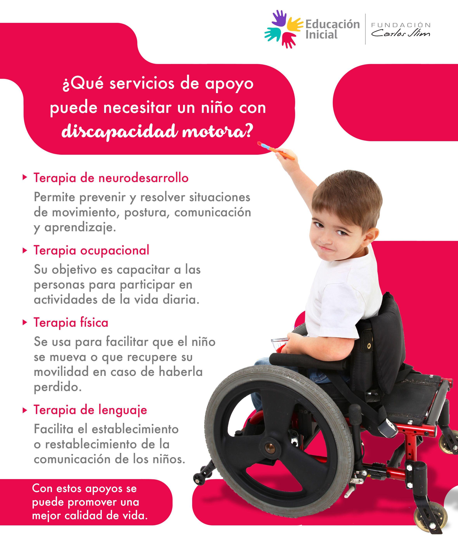 Infografía Archivos Educacion Inicial Educación Inclusiva Educacion Montessori Educacion
