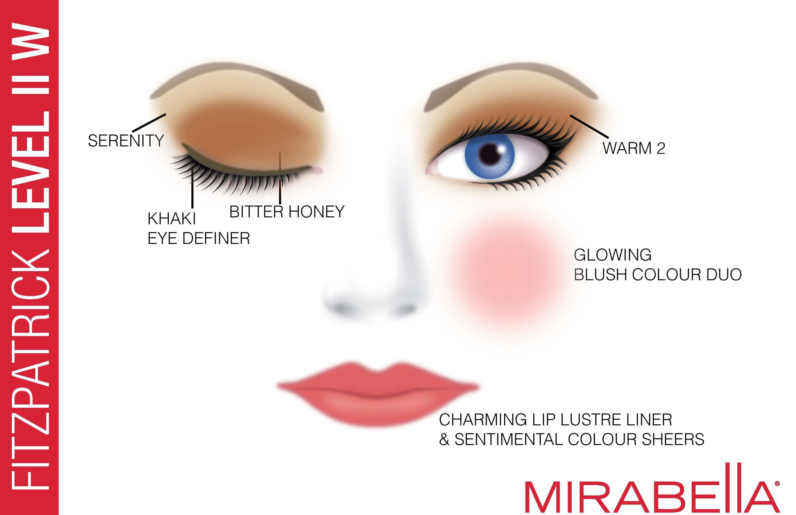find your perfect foundation match using mirabella beauty