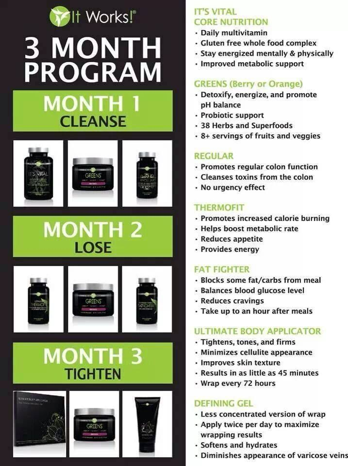 Featured body weight loss and transformation products!