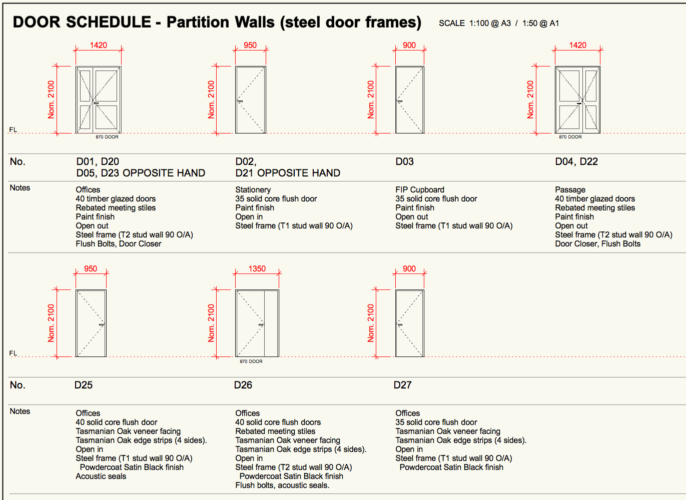 door and window schedule example dream home project