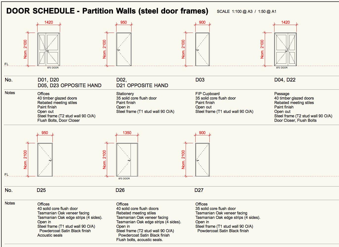Door and window schedule example | Dream Home PROJECT in 2019