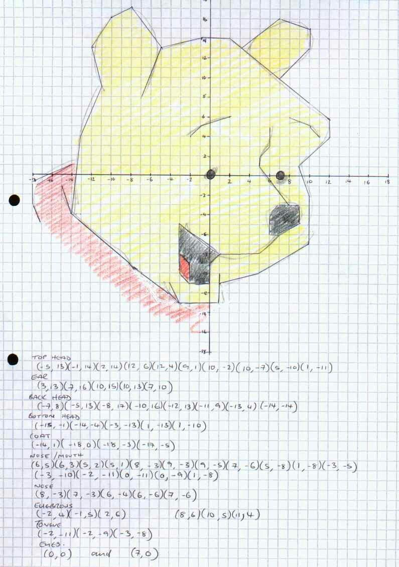 Pooh Cartesian Coordinate Plane Coordinate Graphing Pictures Coordinate Graphing Winnie The Pooh Pictures [ 1129 x 795 Pixel ]