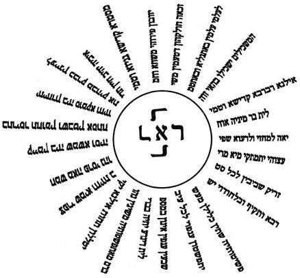 Ancient/Historical Swastikas « Gnosis | Symbolism | Pinterest | To ...