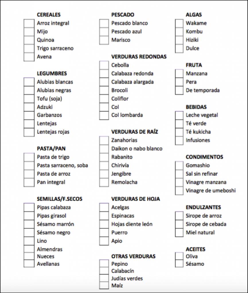 lista compra saludable  ECO  Comida Salud Consultorio