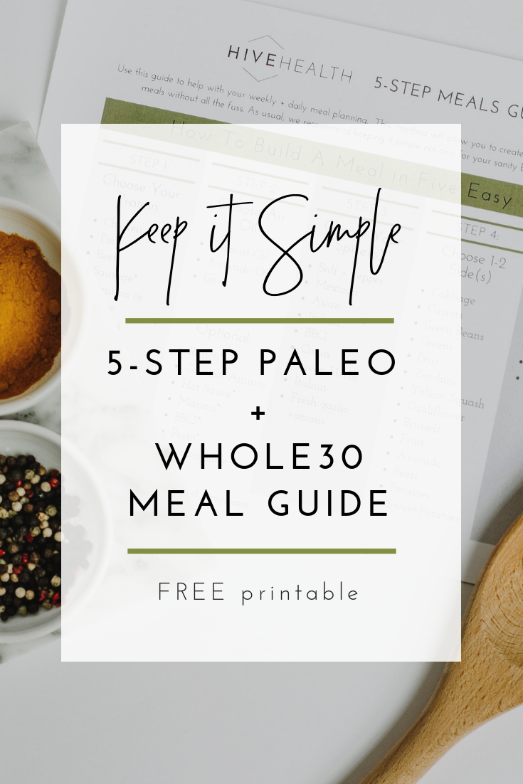 5 Step Paleo Whole30 Meal Guide Keep It Simple With Our Guide To Quick And Easy Whole Food Meals Whol Whole Food Recipes Whole 30 Recipes Mindful Living