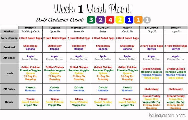 21 Day Fix Meal Plan 1200 1499 Without Shakeology Google Search