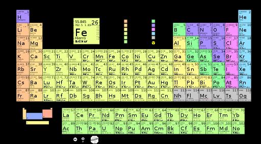 periodic table large es updated 2018 tabla peridica de los elementos wikipedia la enciclopedia libre