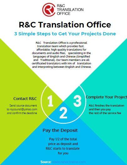 R&C Translation Office is a professional translation team