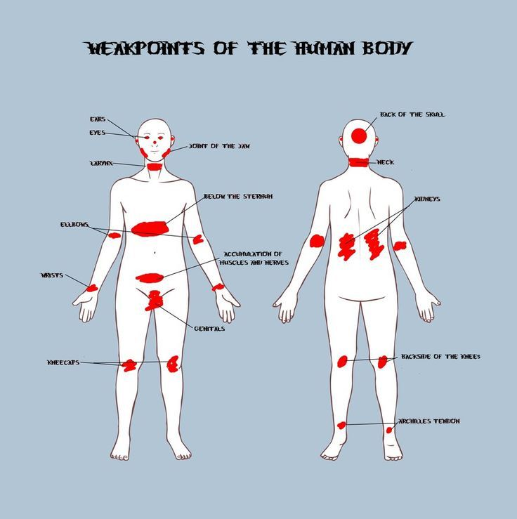 Weak points wushu shaolin pinterest pressure points martial anatomical image of human body pressure points ccuart Images